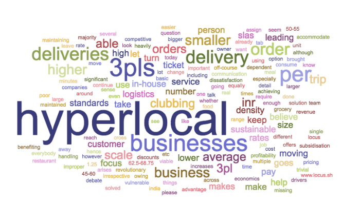 Can a hyperlocal delivery model ever be sustainable